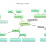Mind Mapping - 21st Century Brainstorming